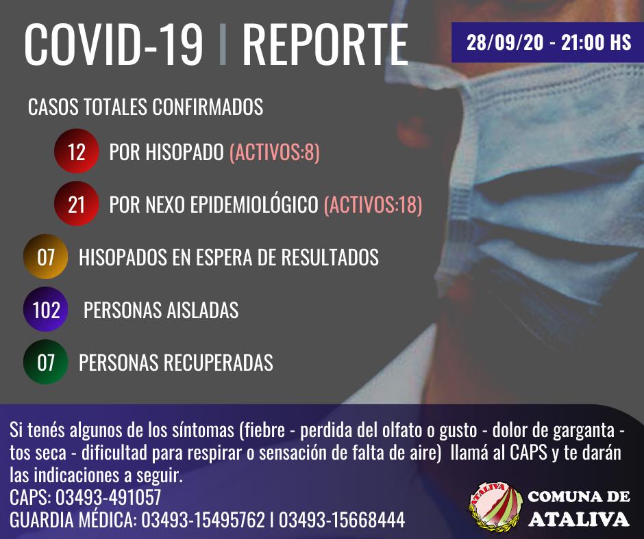 Reporte 28-09-20