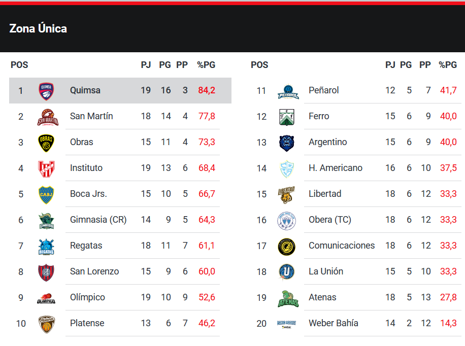 Screenshot_2020-12-24 Liga Nacional de Básquetbol