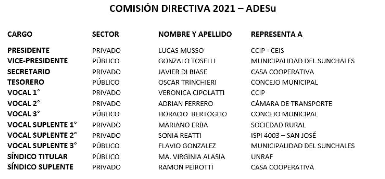 Nuevas autoridades ADESu 2021-1