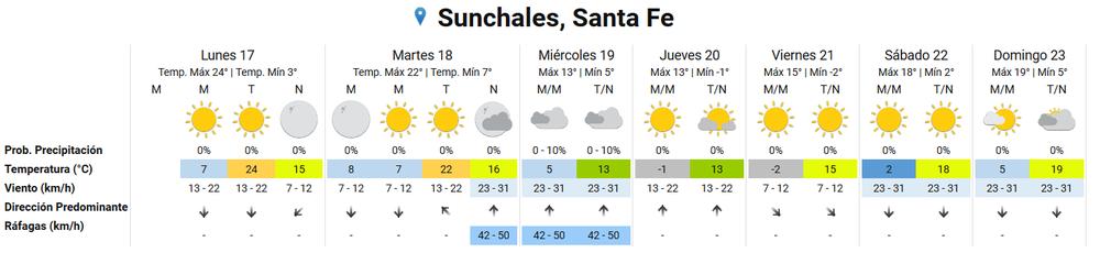 Screenshot_2020-08-17 Servicio Meteorologico Nacional