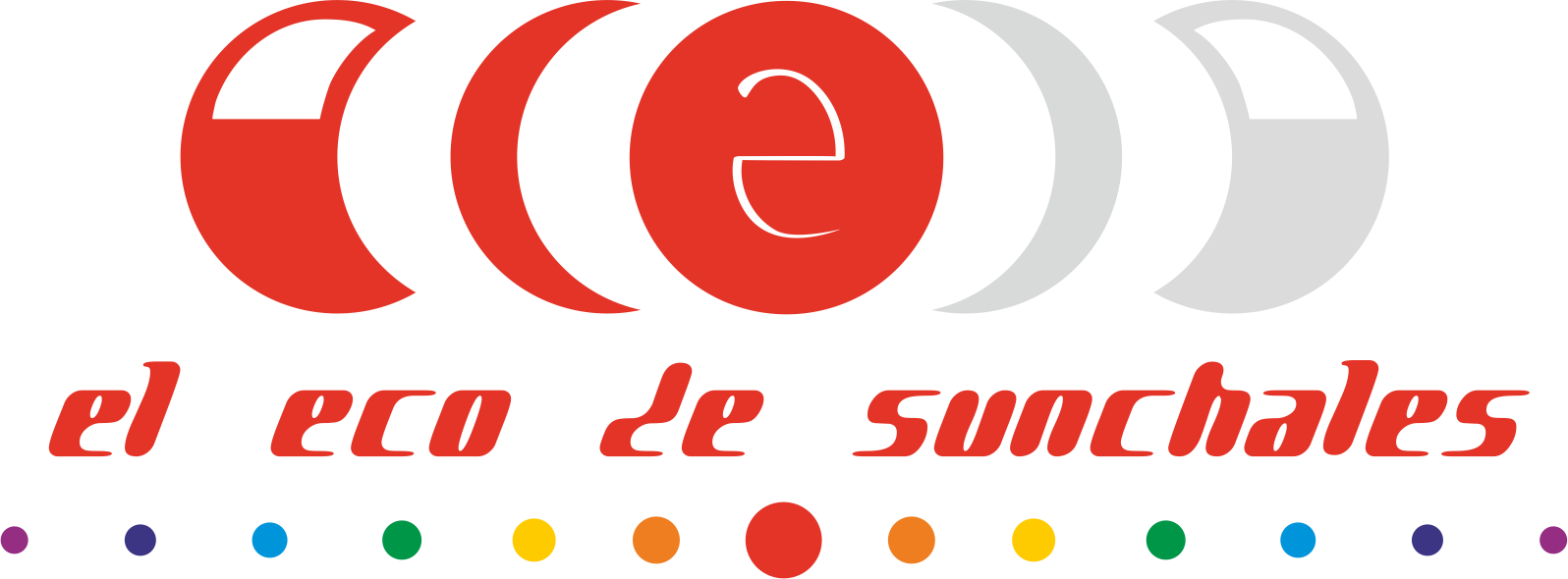 Diario El Eco de Sunchales   Las noticias de Sunchales y la región